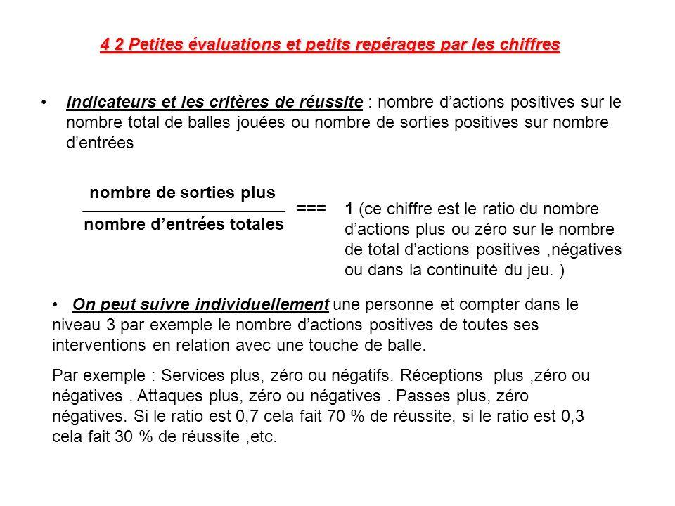 4 2 Petites évaluations et petits repérages par les chiffres
