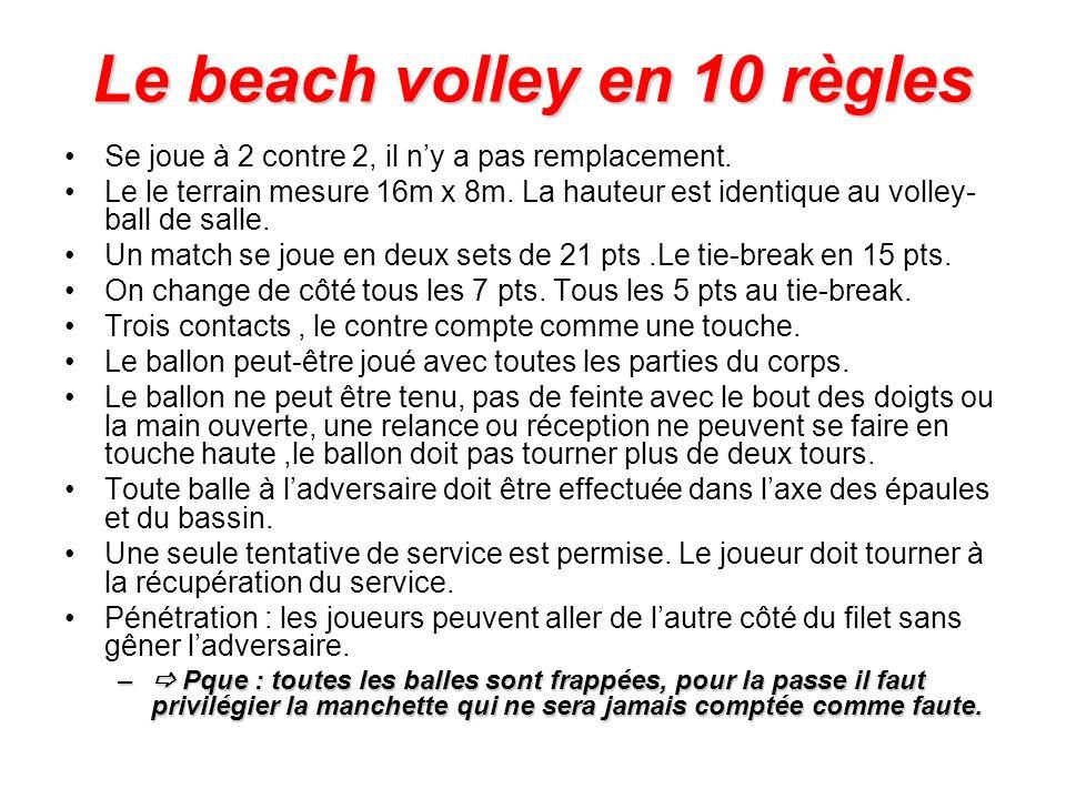 Le beach volley en 10 règles