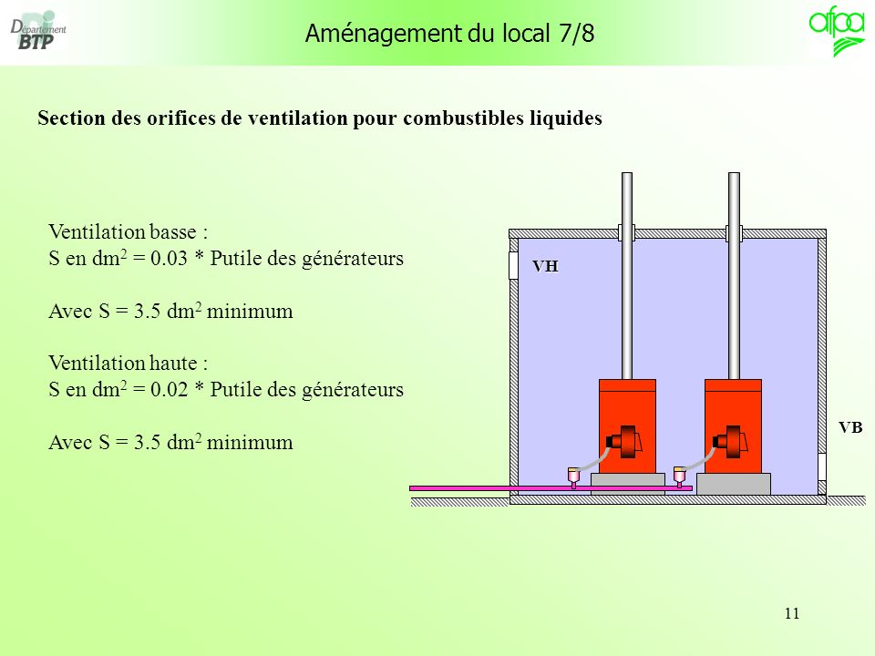 Section des orifices de ventilation pour combustibles liquides