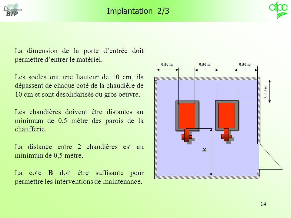 Implantation 2/3 La dimension de la porte d'entrée doit permettre d'entrer le matériel.