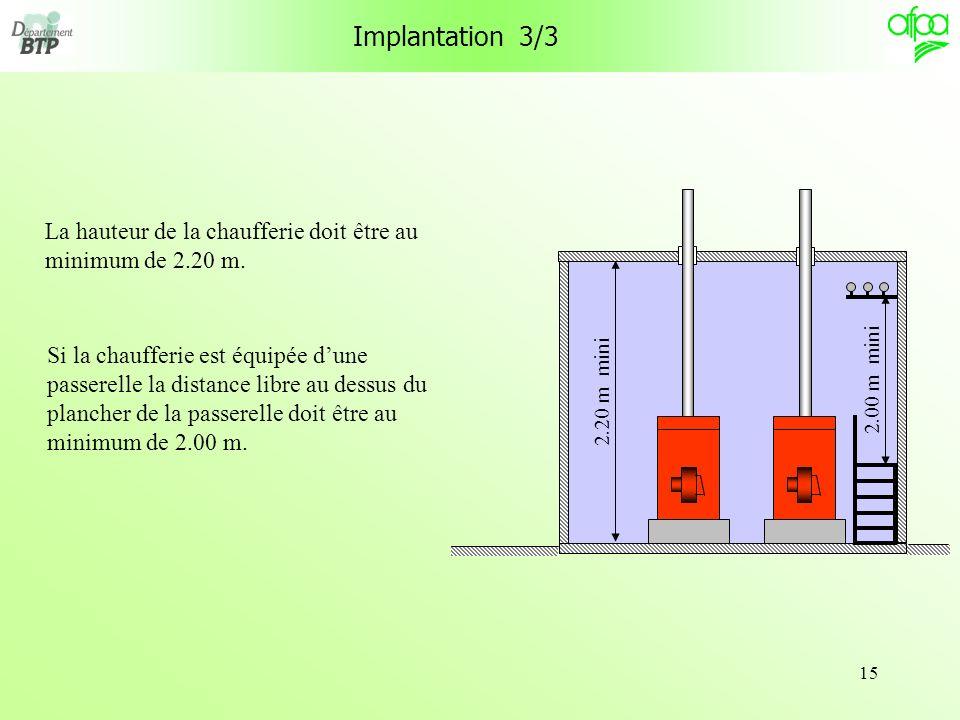 Implantation 3/3 La hauteur de la chaufferie doit être au minimum de 2.20 m.