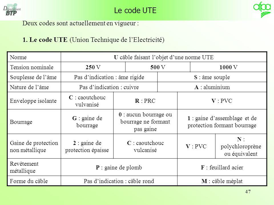 Le code UTE Deux codes sont actuellement en vigueur :