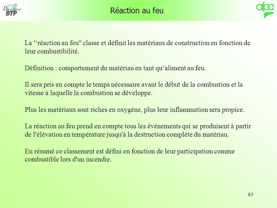 Réaction au feu La 'réaction au feu classe et définit les matériaux de construction en fonction de leur combustibilité.