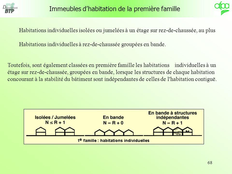 Immeubles d'habitation de la première famille
