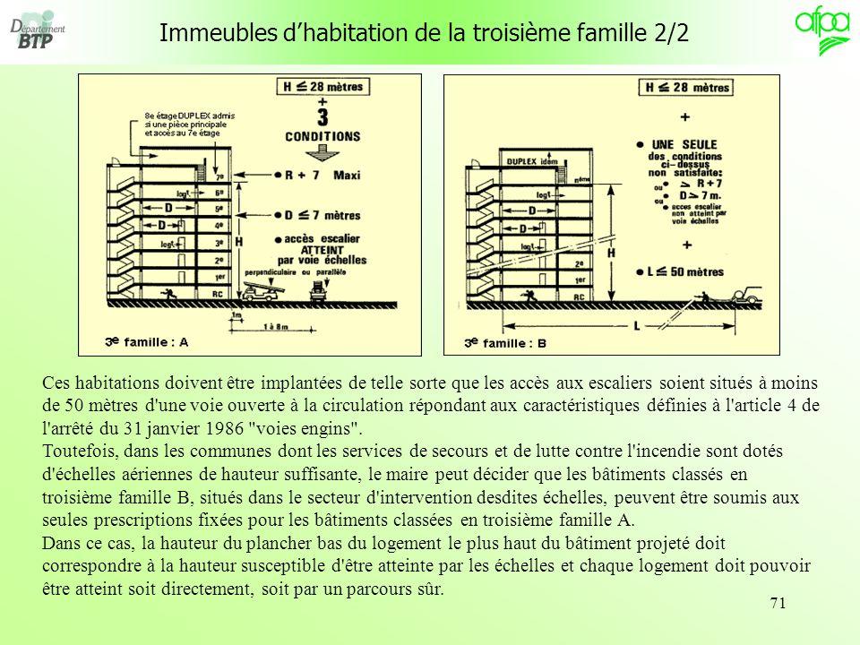 Immeubles d'habitation de la troisième famille 2/2