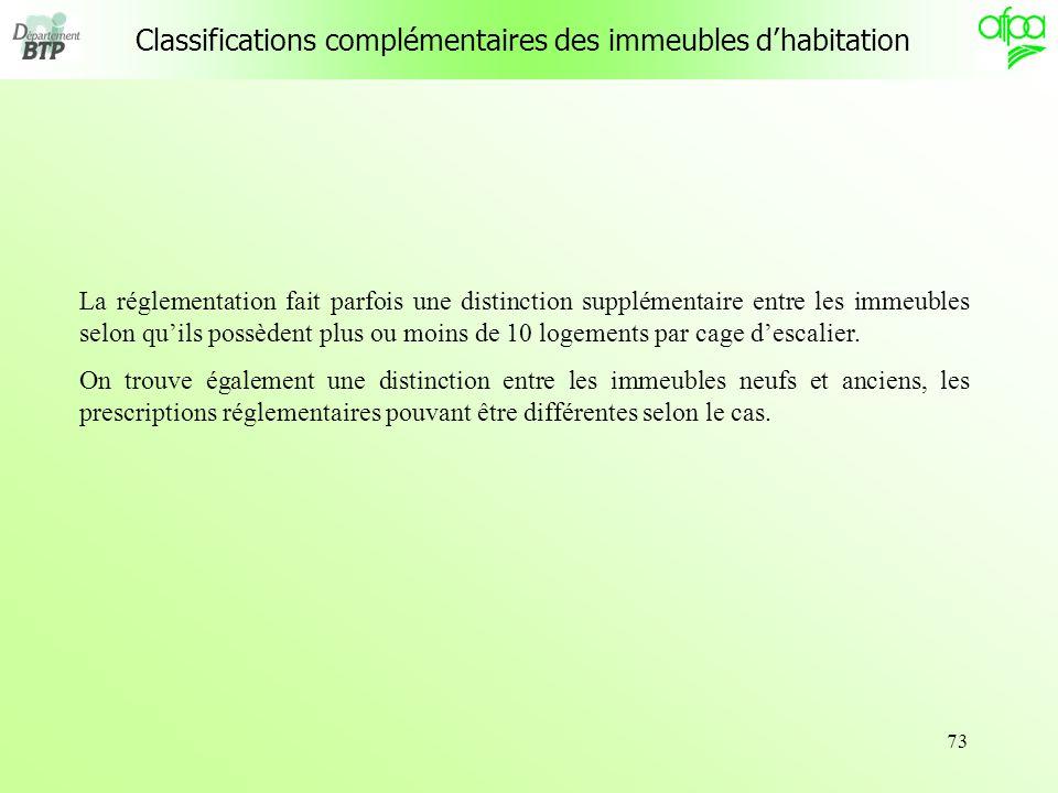 Classifications complémentaires des immeubles d'habitation