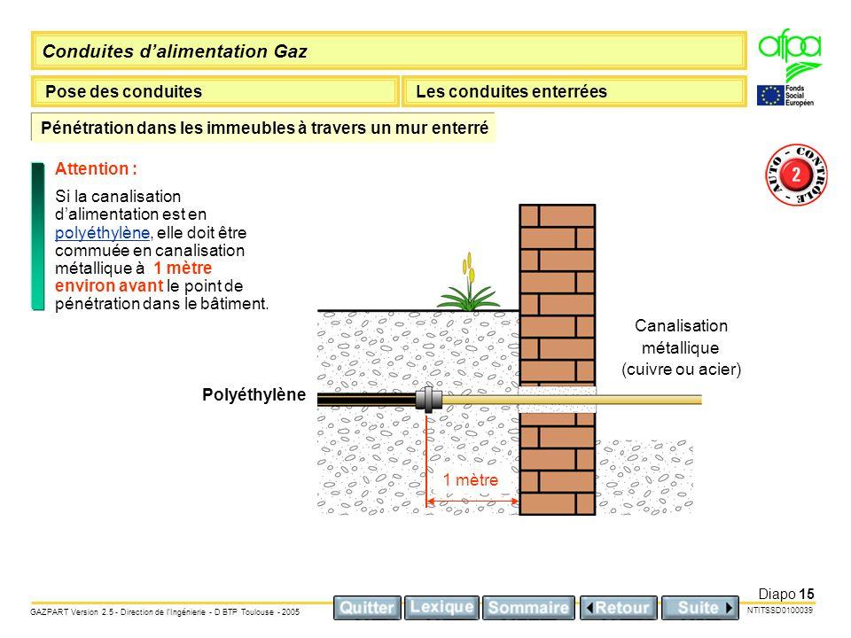 Pénétration dans les immeubles à travers un mur enterré