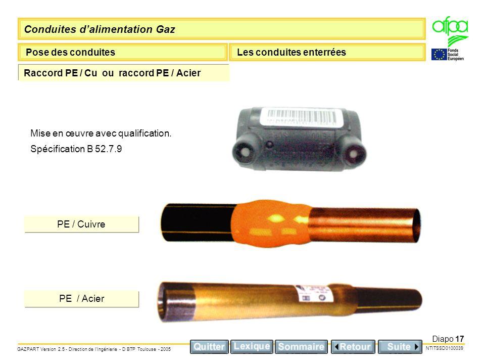 Raccord PE / Cu ou raccord PE / Acier