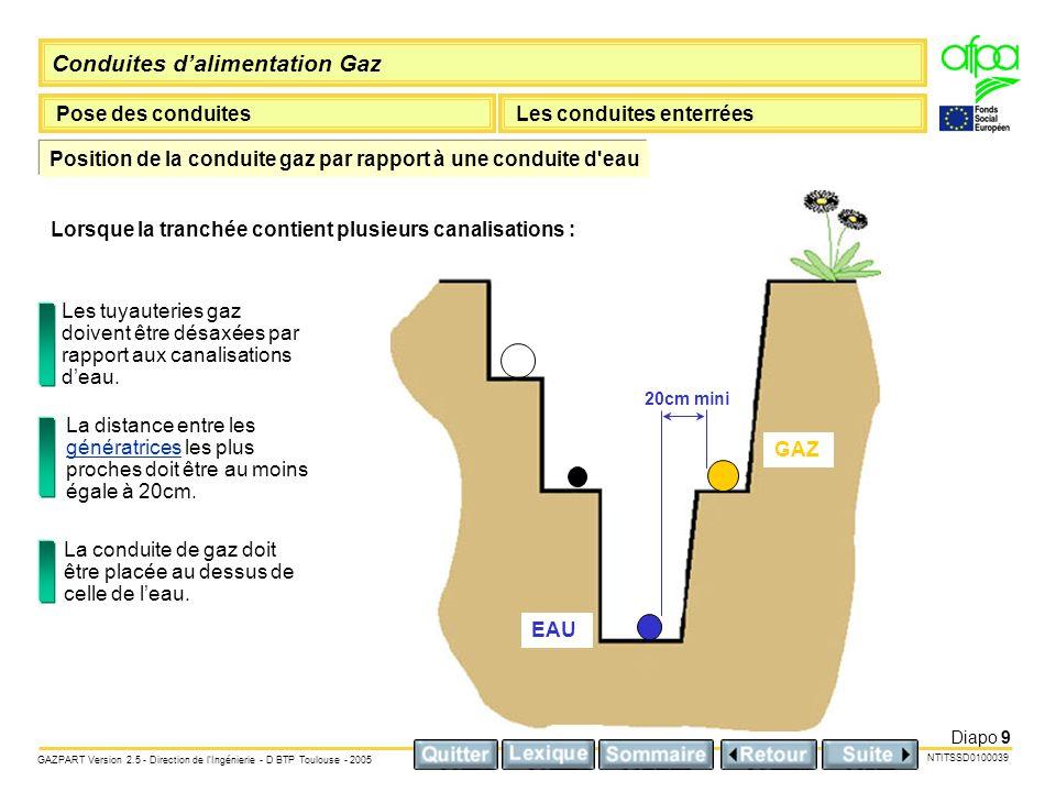 Position de la conduite gaz par rapport à une conduite d eau