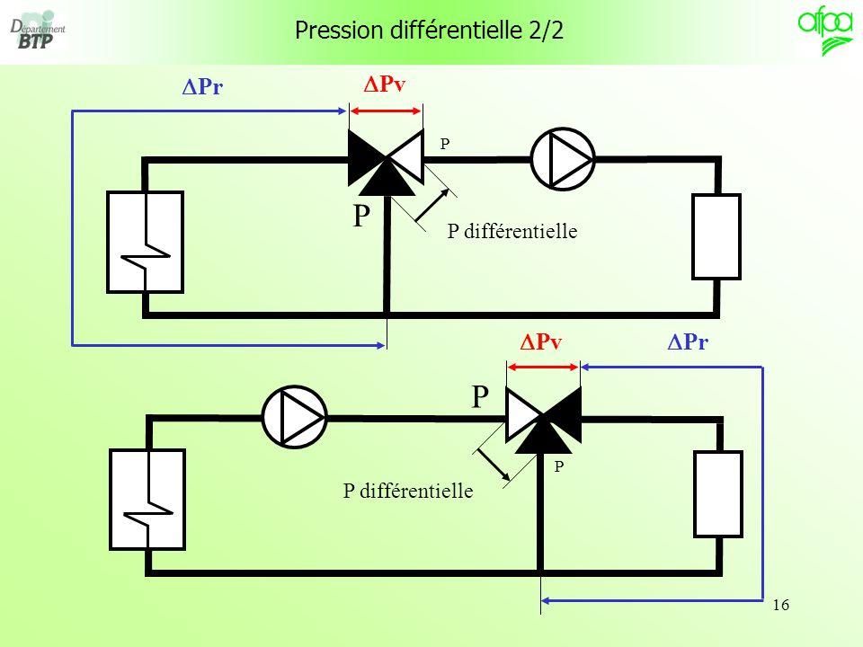 Pression différentielle 2/2