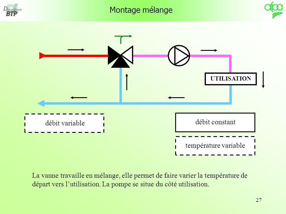 Montage mélange débit constant débit variable température variable