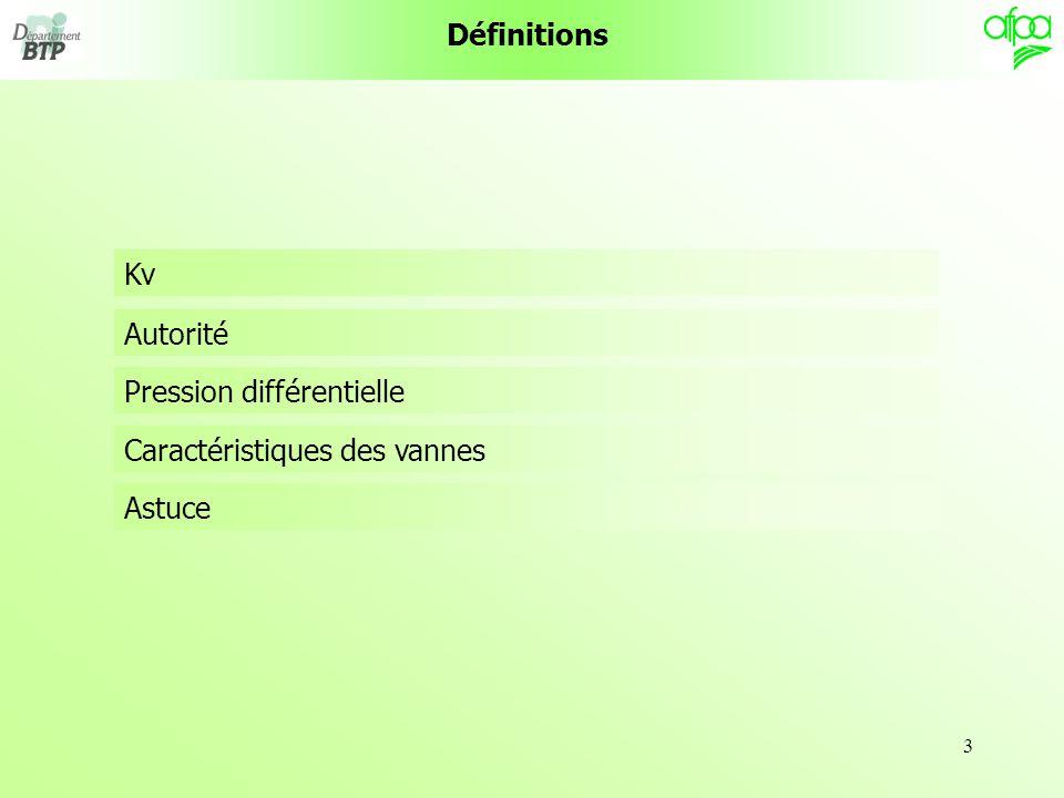 Définitions Kv Autorité Pression différentielle Caractéristiques des vannes Astuce