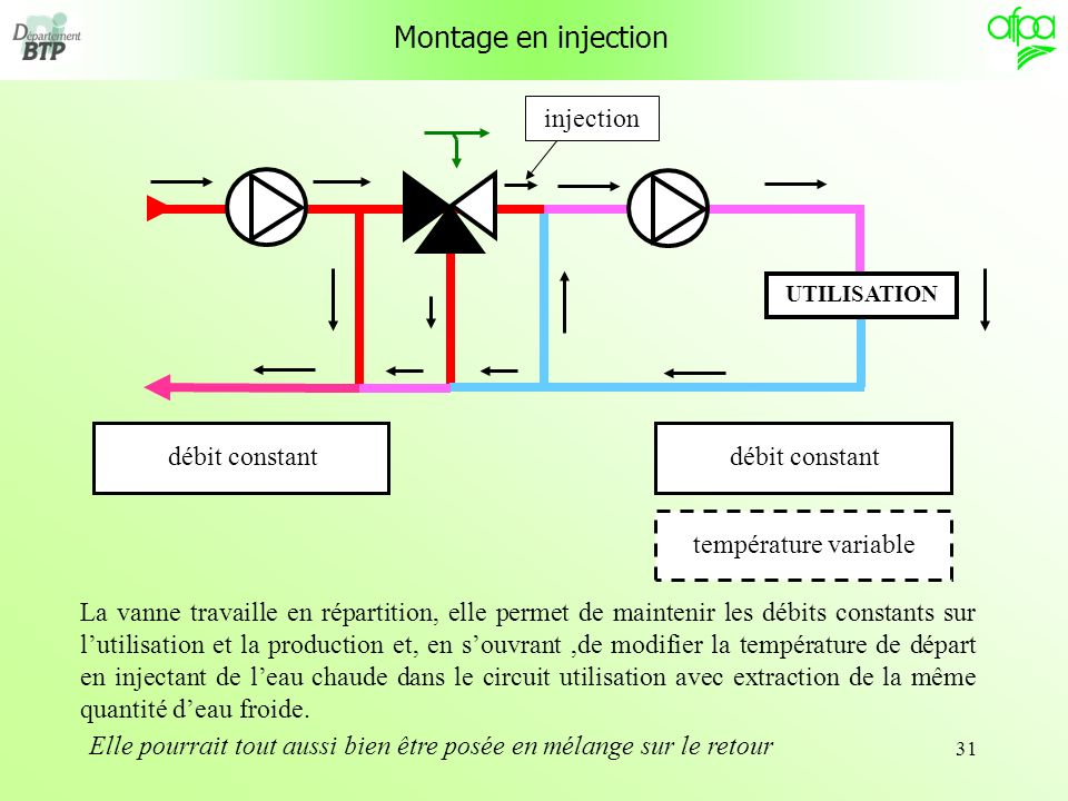 Montage en injection injection débit constant débit constant