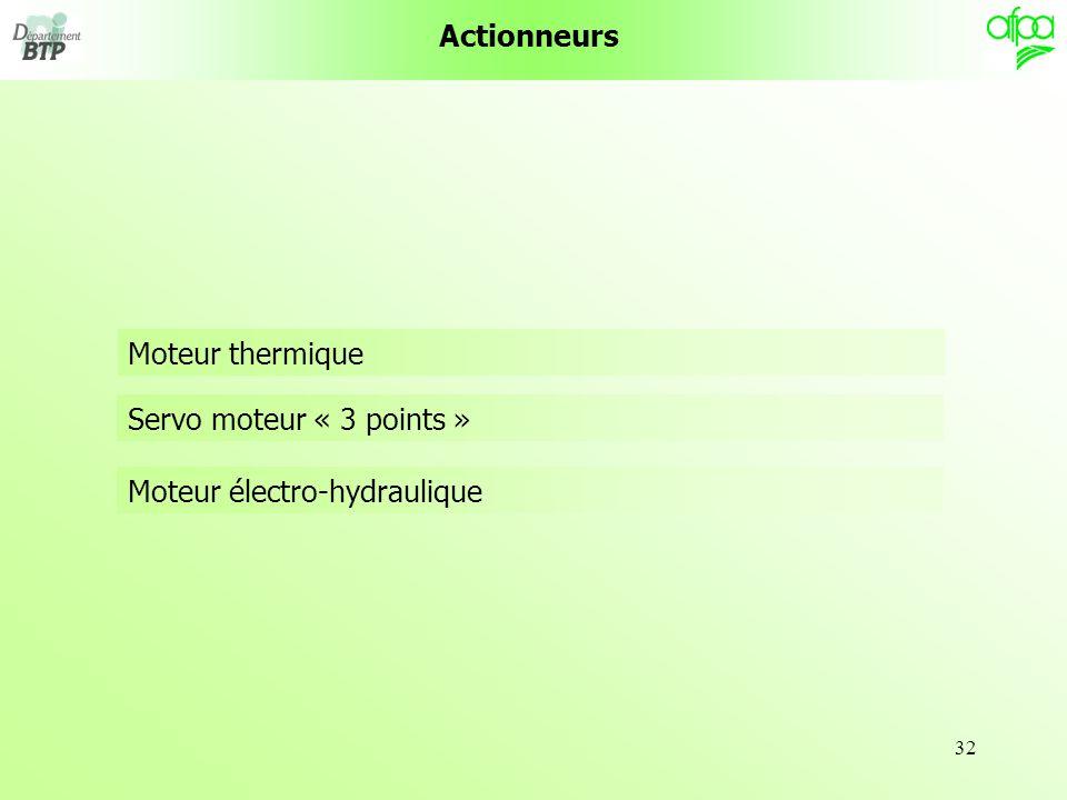 Actionneurs Moteur thermique Servo moteur « 3 points » Moteur électro-hydraulique