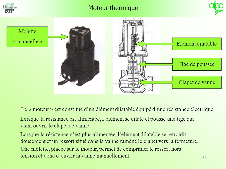 Moteur thermique Molette « manuelle » Élément dilatable
