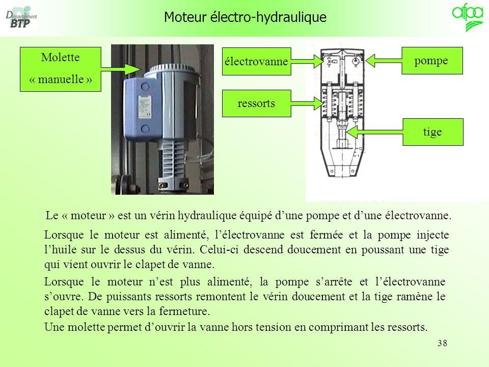 Moteur électro-hydraulique