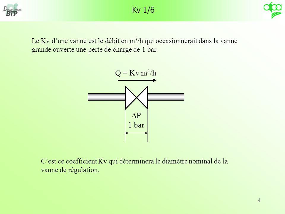 Kv 1/6 Le Kv d'une vanne est le débit en m3/h qui occasionnerait dans la vanne grande ouverte une perte de charge de 1 bar.
