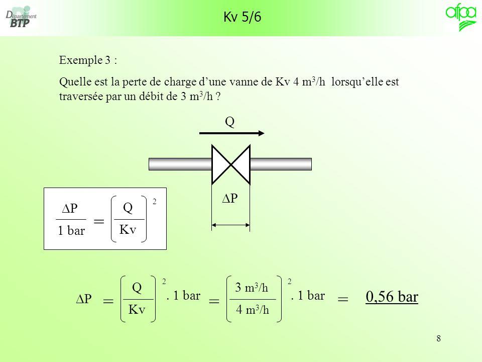 = = = = 0,56 bar Kv 5/6 DP Q DP 1 bar Q Kv DP . 1 bar Q Kv . 1 bar