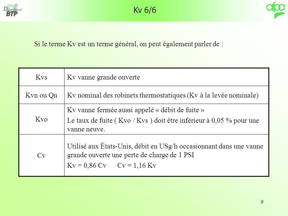 Kv 6/6 Si le terme Kv est un terme général, on peut également parler de : Kvs. Kv vanne grande ouverte.