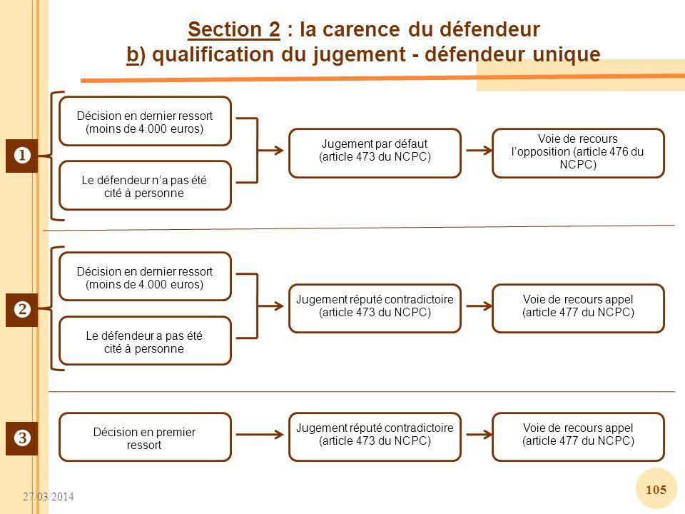 Section 2 : la carence du défendeur b) qualification du jugement - défendeur unique