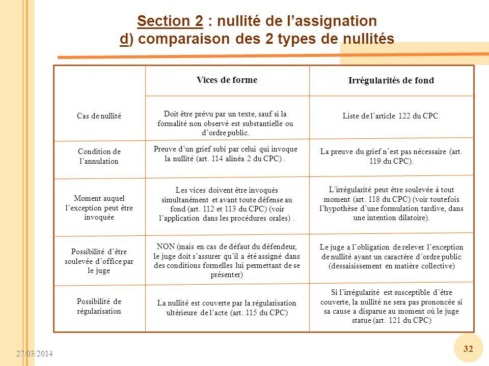 Section 2 : nullité de l'assignation d) comparaison des 2 types de nullités