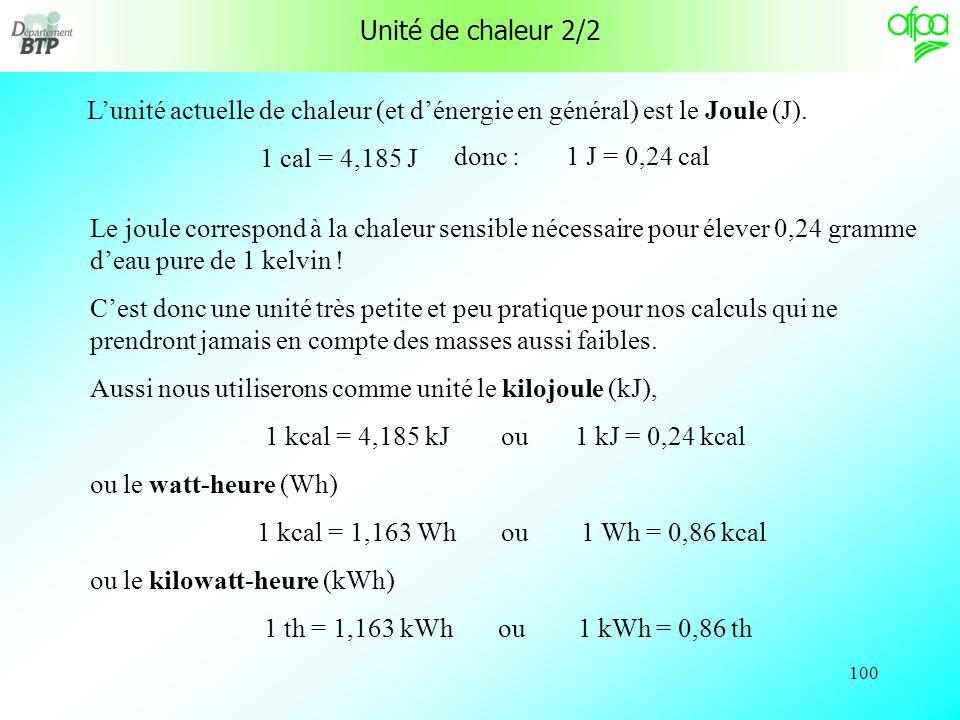 Unité de chaleur 2/2 L'unité actuelle de chaleur (et d'énergie en général) est le Joule (J). 1 cal = 4,185 J.