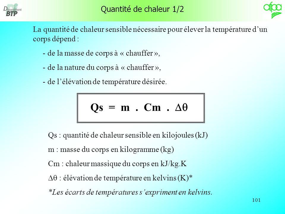 Qs = m . Cm . Dq Quantité de chaleur 1/2