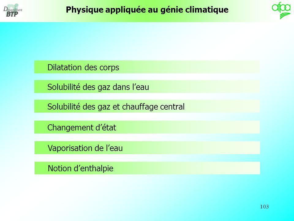 Physique appliquée au génie climatique