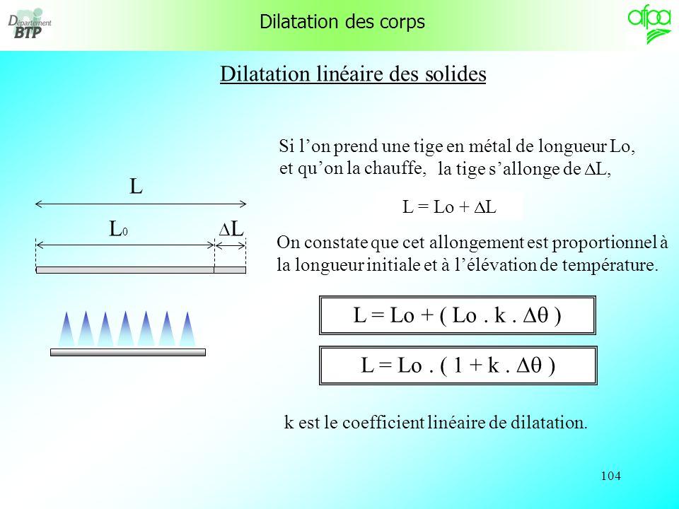 Dilatation linéaire des solides