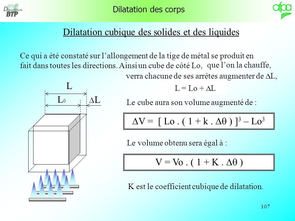 Dilatation cubique des solides et des liquides