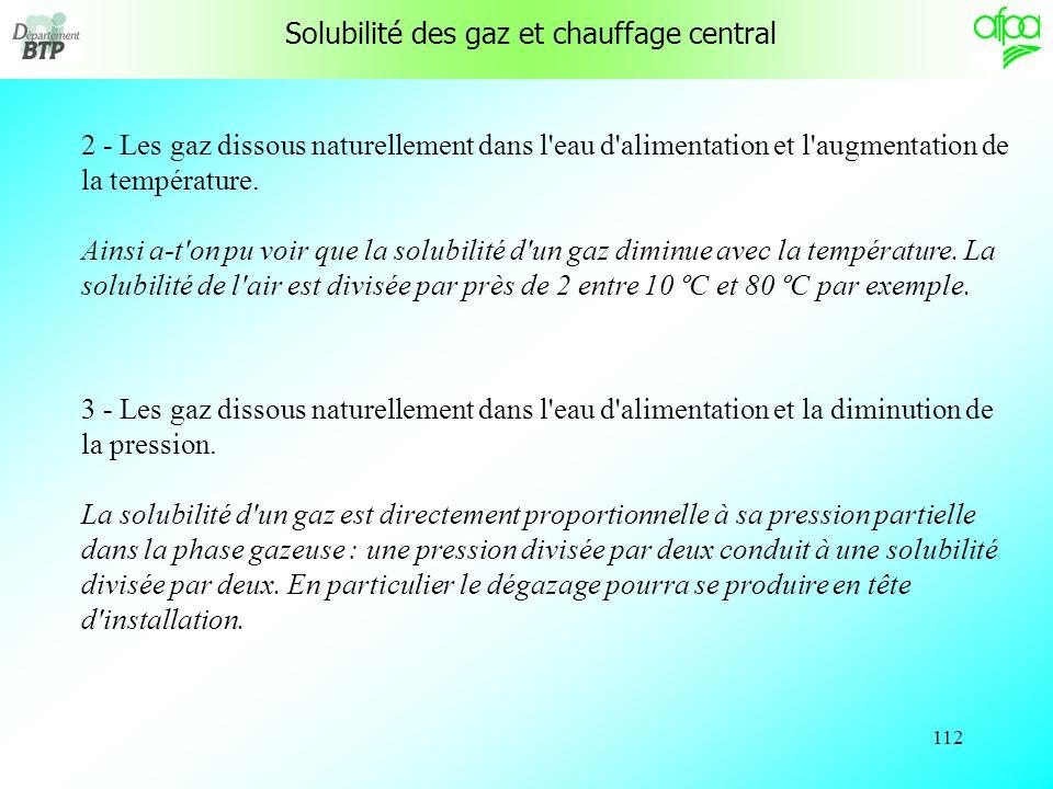 Solubilité des gaz et chauffage central