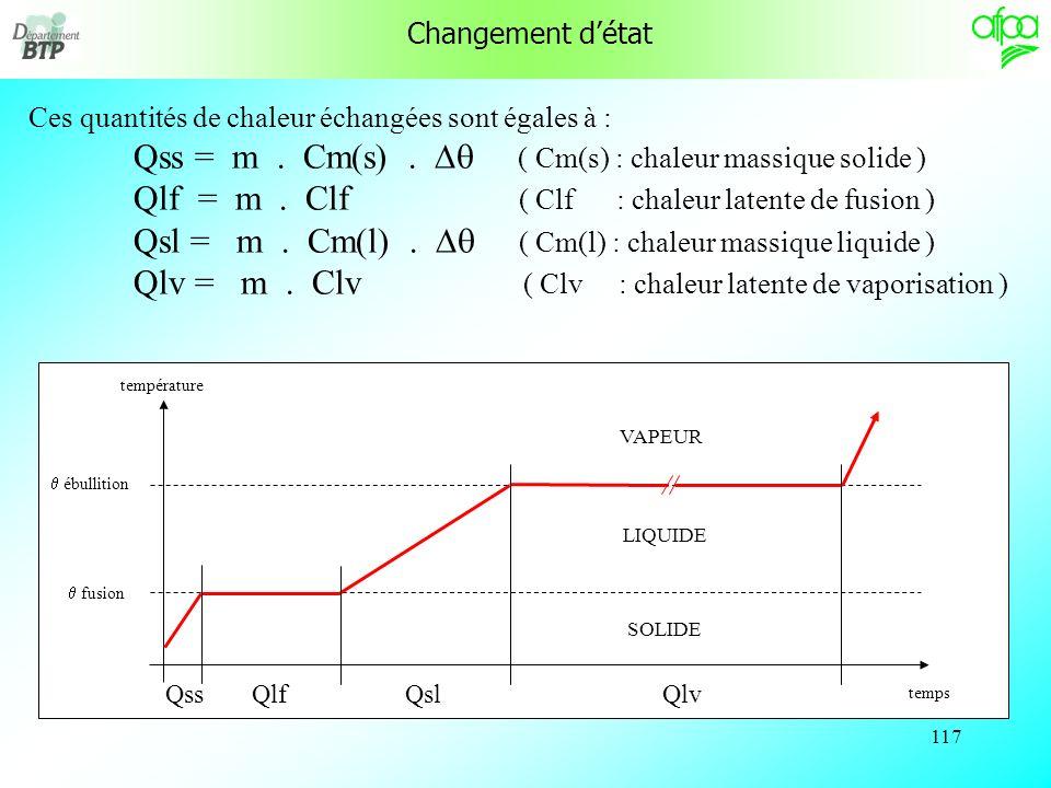 Ces quantités de chaleur échangées sont égales à :