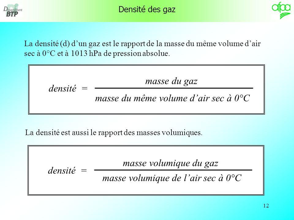 masse du même volume d'air sec à 0°C densité = masse du gaz