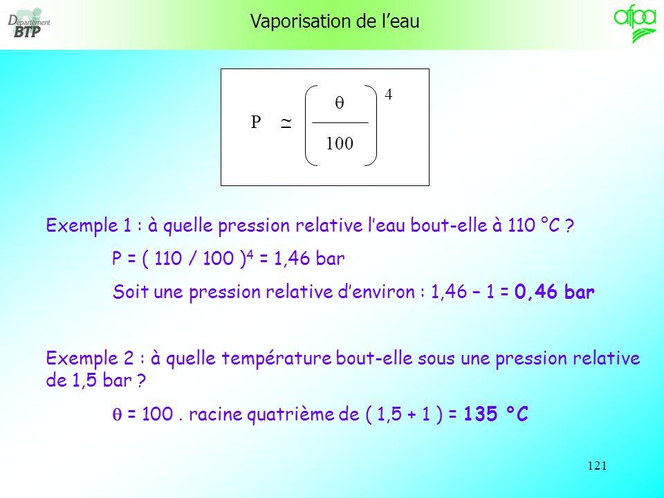 Exemple 1 : à quelle pression relative l'eau bout-elle à 110 °C