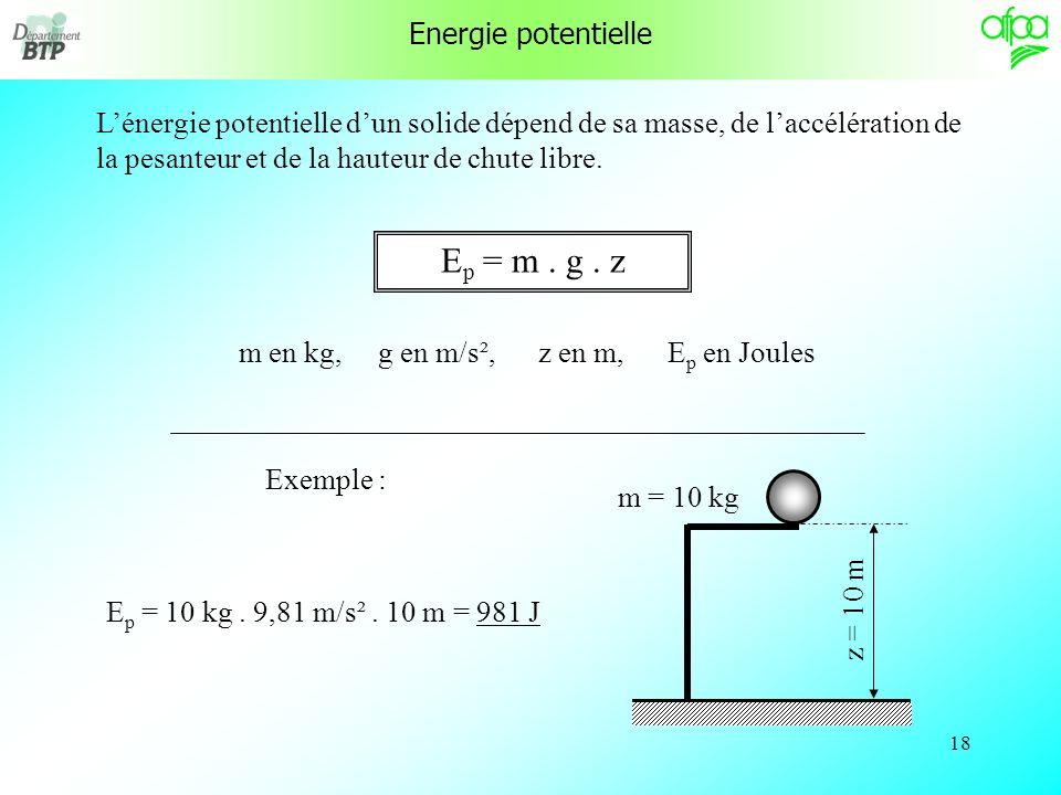 m en kg, g en m/s², z en m, Ep en Joules