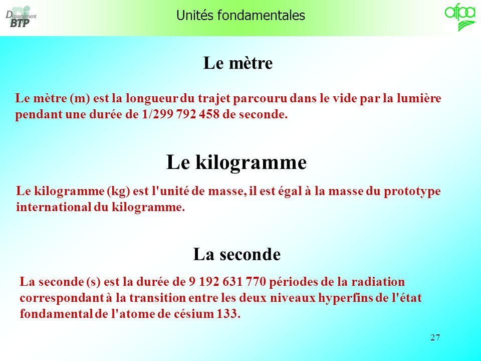 Le kilogramme Le mètre La seconde Unités fondamentales