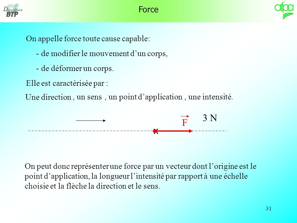 3 N F x Force On appelle force toute cause capable: