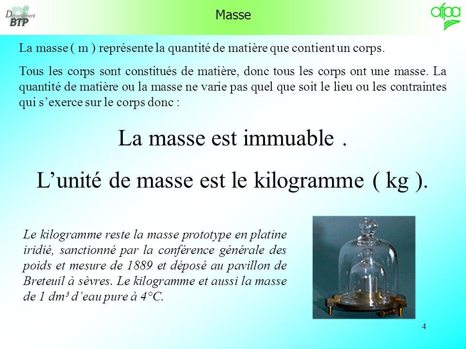L'unité de masse est le kilogramme ( kg ).