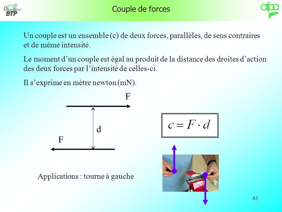 Couple de forces Un couple est un ensemble (c) de deux forces, parallèles, de sens contraires et de même intensité.