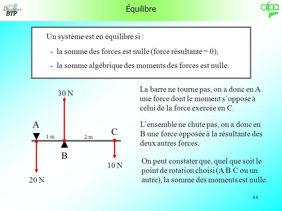 A C B Équilibre Un système est en équilibre si :
