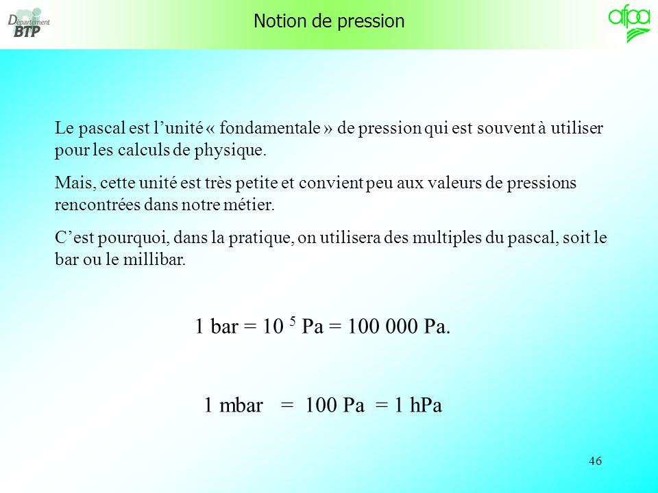 1 bar = 10 5 Pa = 100 000 Pa. 1 mbar = 100 Pa = 1 hPa