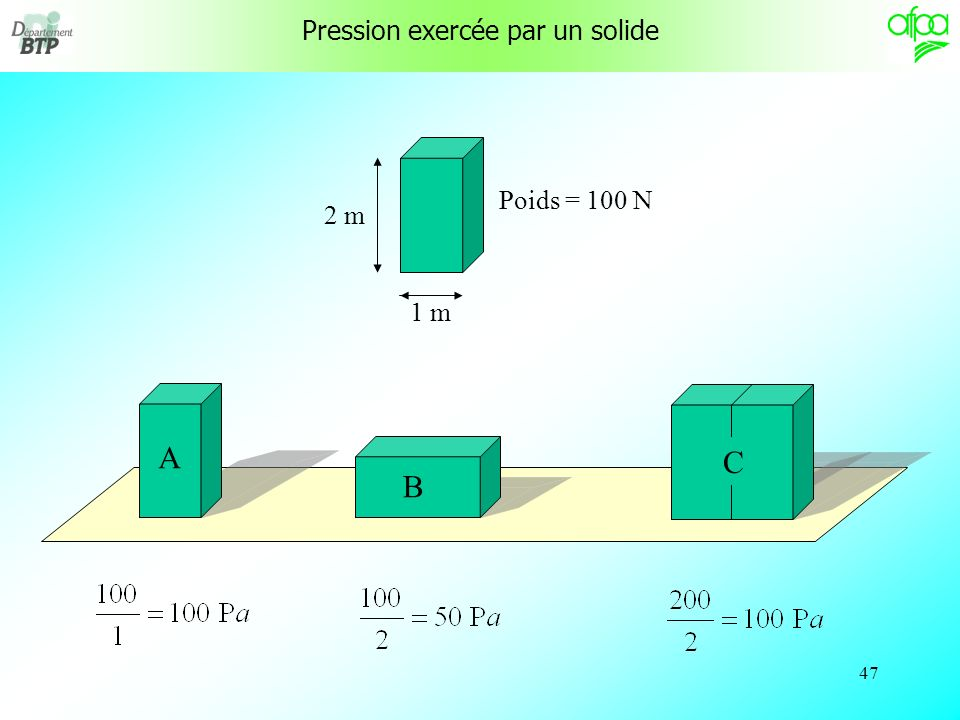 Pression exercée par un solide