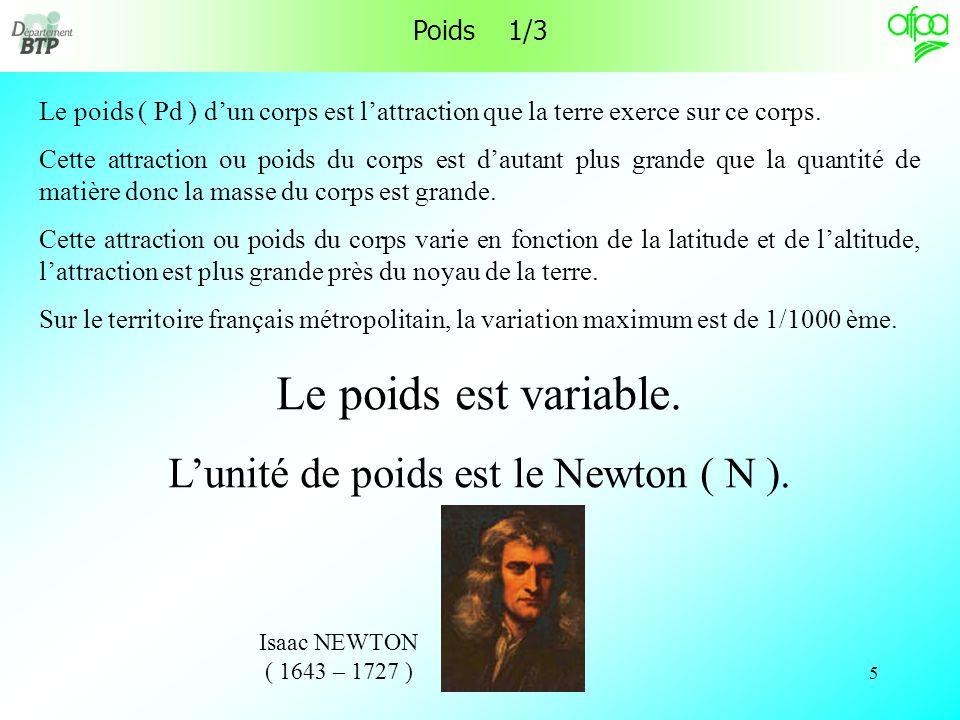 L'unité de poids est le Newton ( N ).