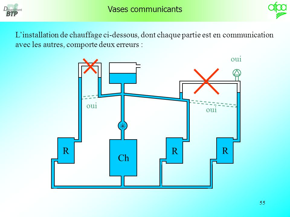 R Ch Vases communicants