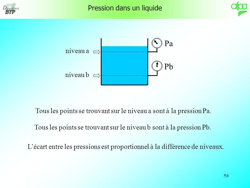 Pa Pb Pression dans un liquide niveau a niveau b