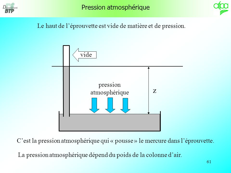 z Pression atmosphérique