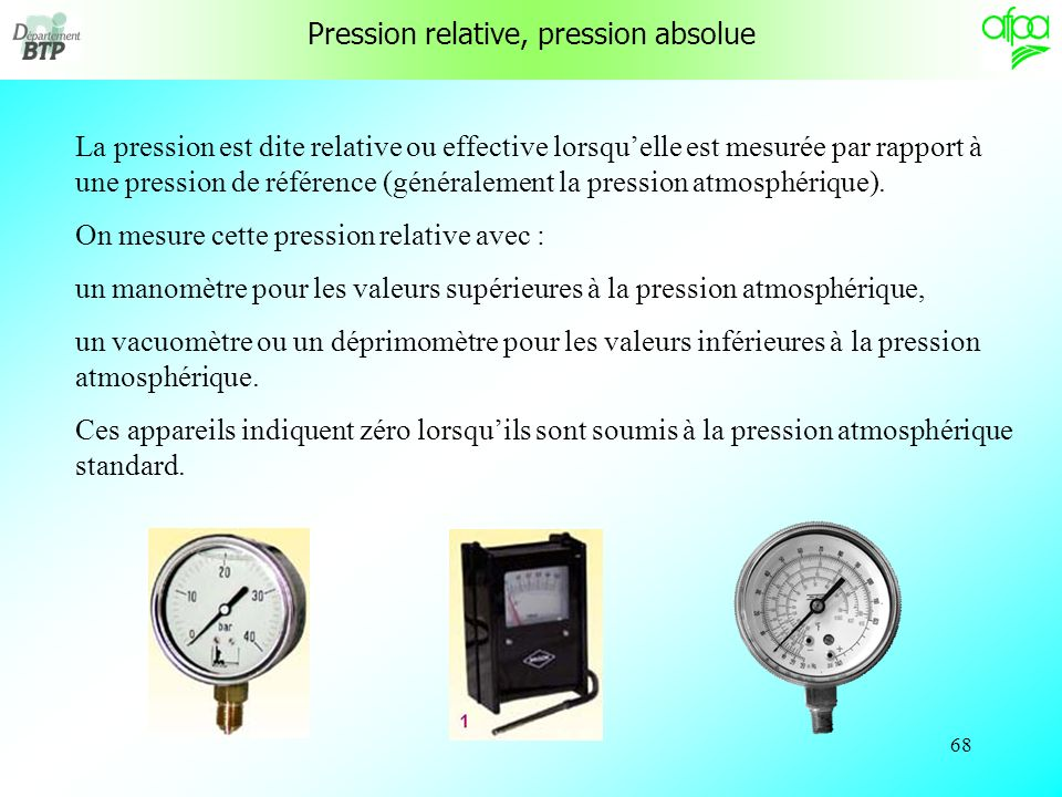Pression relative, pression absolue