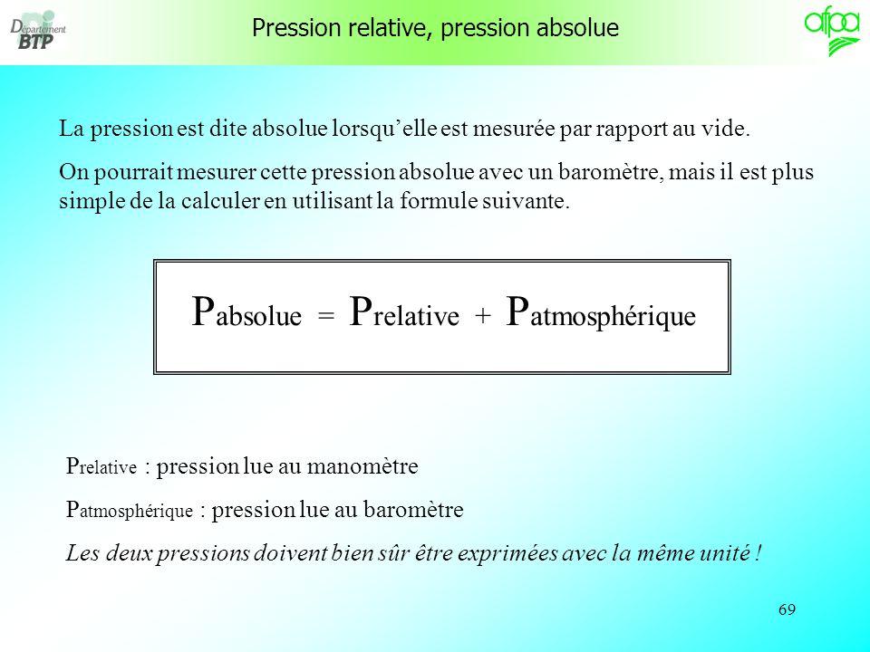 Pabsolue = Prelative + Patmosphérique