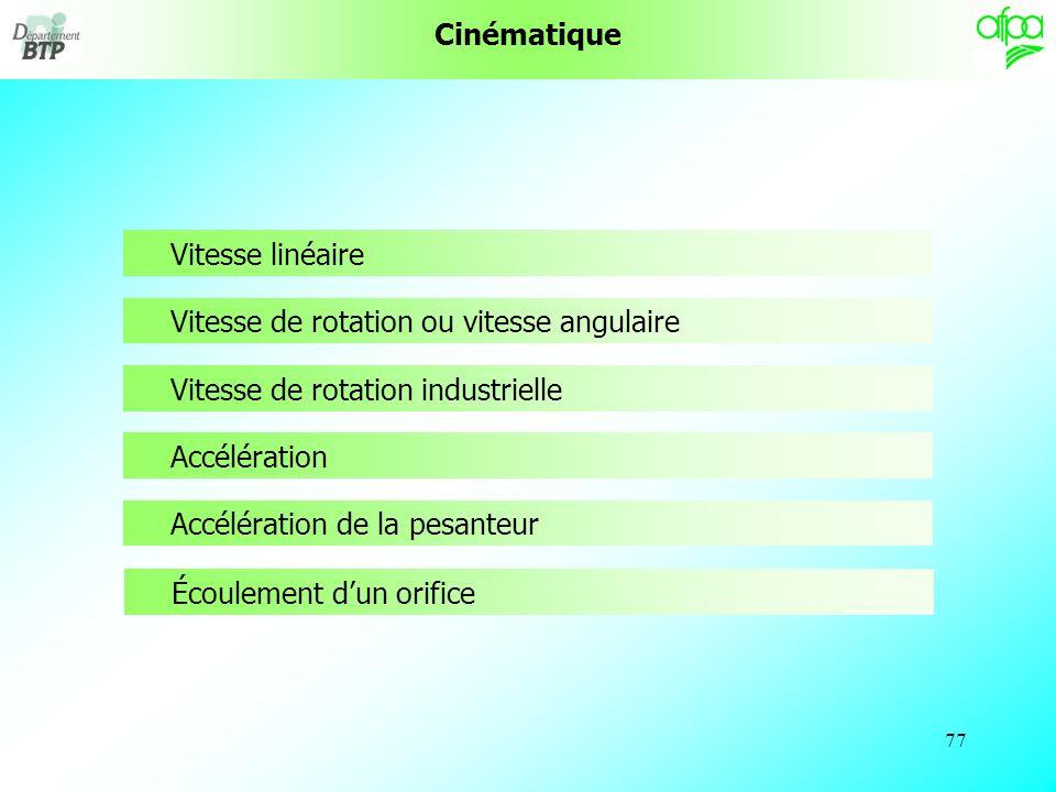 Cinématique Vitesse linéaire. Vitesse de rotation ou vitesse angulaire. Vitesse de rotation industrielle.