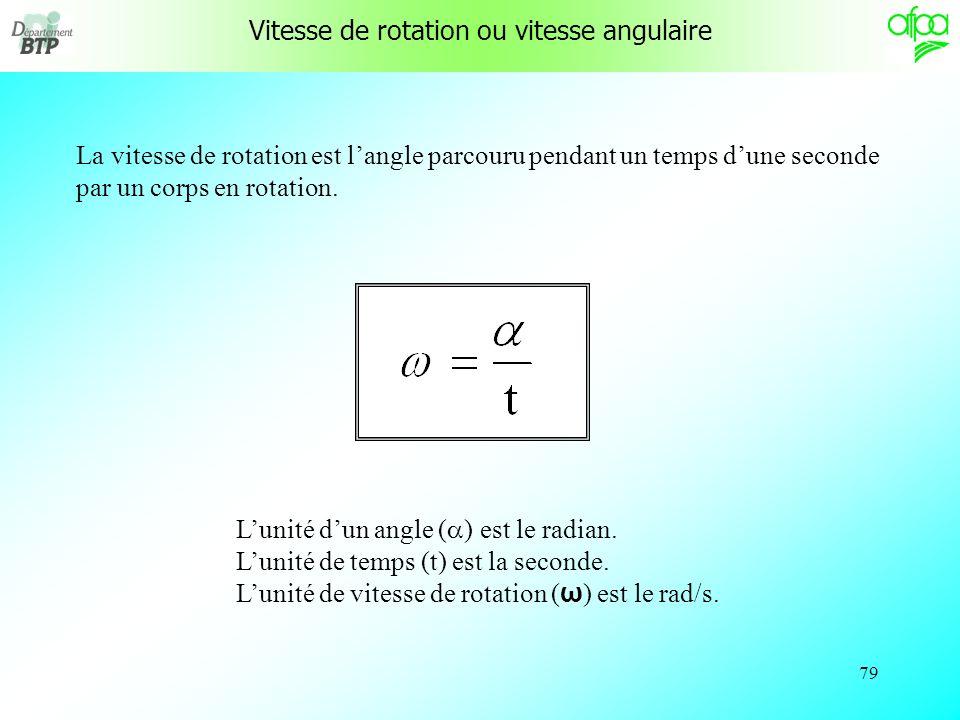 Vitesse de rotation ou vitesse angulaire